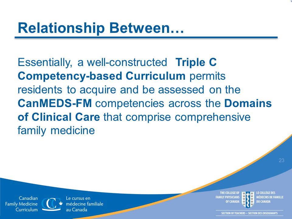 Relationship Between… Essentially, a well-constructed Triple C Competency-based Curriculum permits residents to acquire and be assessed on the CanMEDS-FM competencies across the Domains of Clinical Care that comprise comprehensive family medicine 23