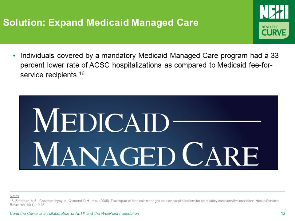 Bend the Curve is a collaboration of NEHI and the WellPoint Foundation13 Solution: Expand Medicaid Managed Care Individuals covered by a mandatory Medicaid Managed Care program had a 33 percent lower rate of ACSC hospitalizations as compared to Medicaid fee-for- service recipients.
