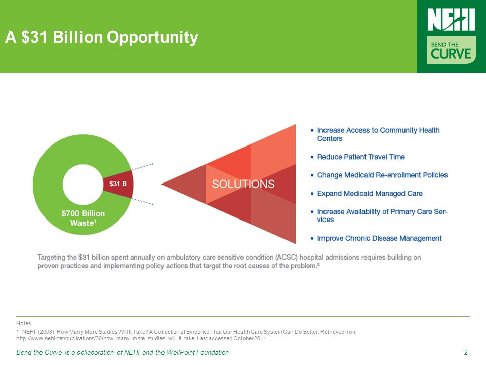 Bend the Curve is a collaboration of NEHI and the WellPoint Foundation2 A $31 Billion Opportunity Notes 1.