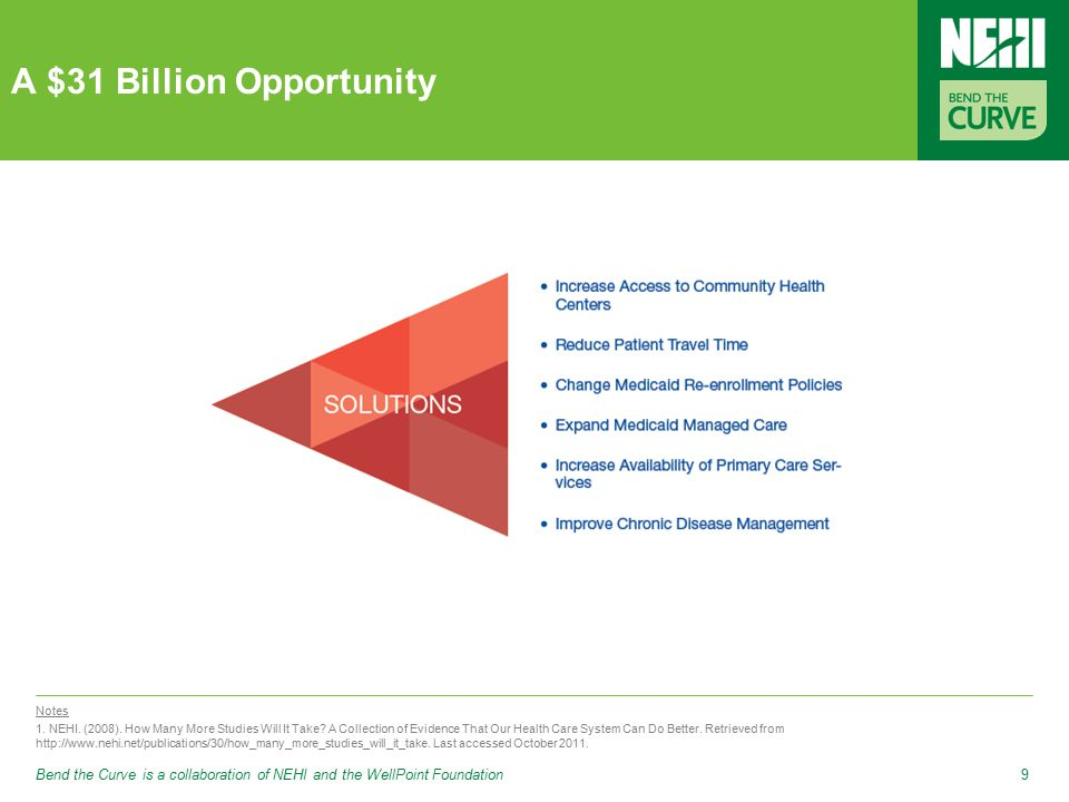 Bend the Curve is a collaboration of NEHI and the WellPoint Foundation9 A $31 Billion Opportunity Notes 1.