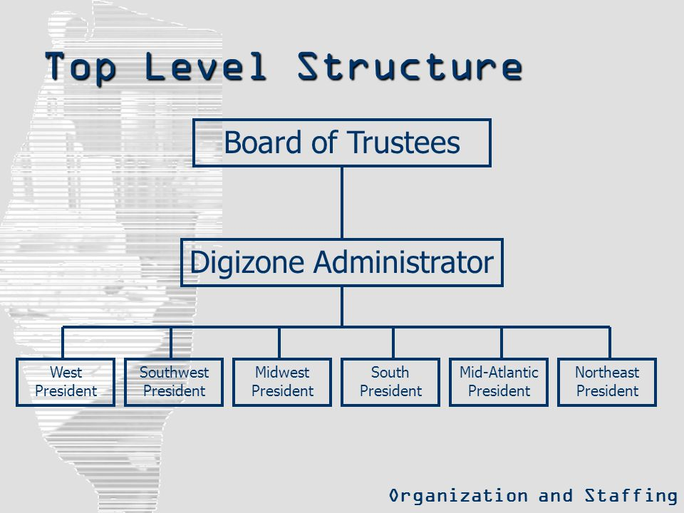 Board of Trustees Digizone Administrator West President Southwest President Northeast President Mid-Atlantic President South President Midwest Preside