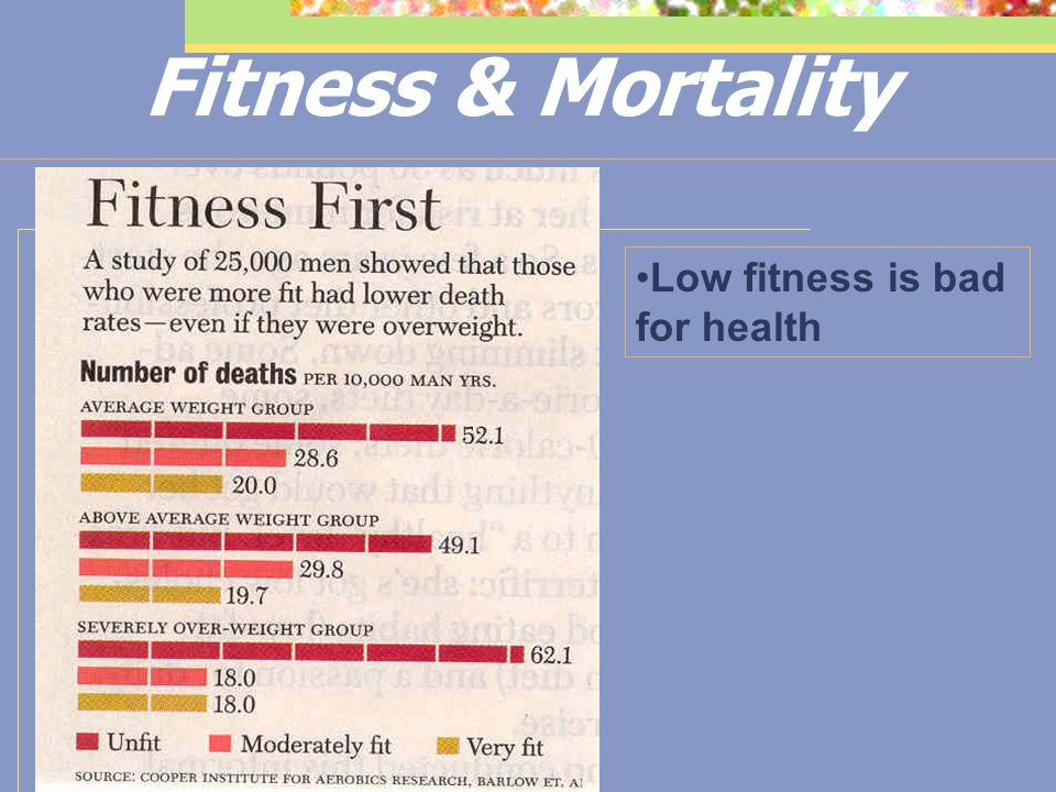 CHC's African Americans Building a Legacy of Health: Process evaluation Measures: Primary dependent measure–level of organizational support for physical activity integration, as reflected in intensity of interventions selected for participation; Results: Nearly half (>100) of the 220 participating organizations demonstrated active support for physical activity integration, with >25% committed at the highest level of support.