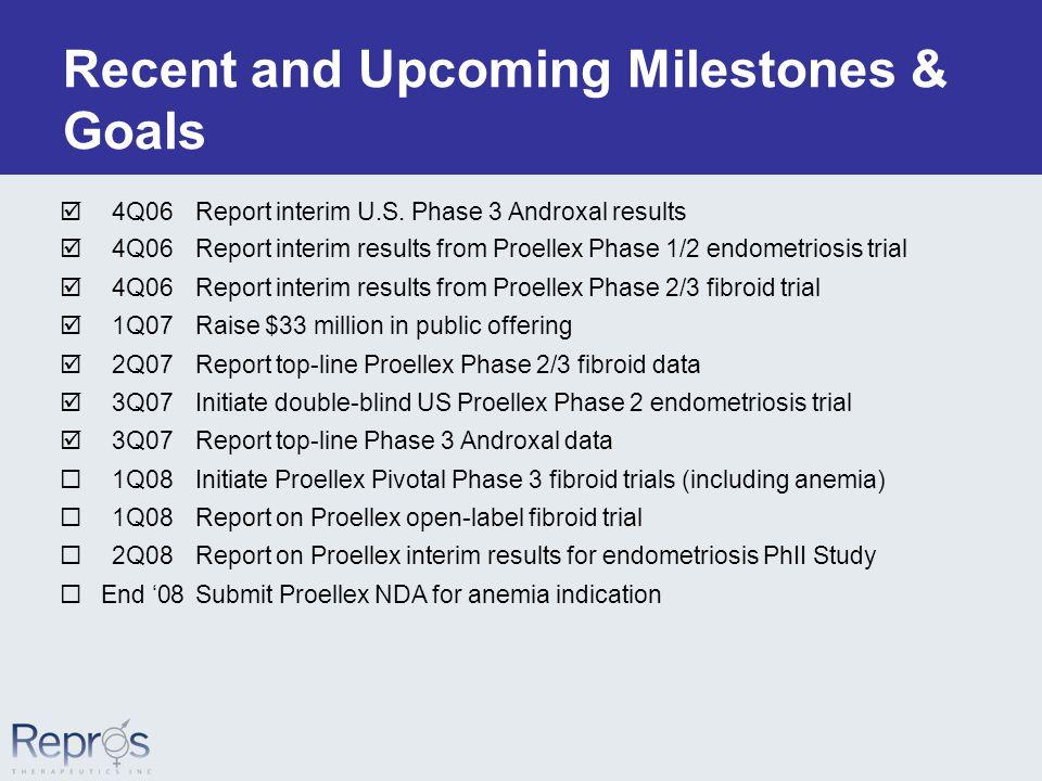 Recent and Upcoming Milestones & Goals  4Q06Report interim U.S.
