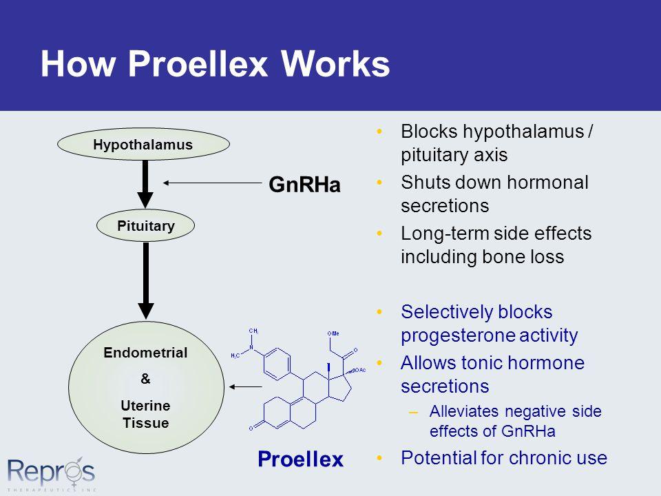 Androxal Type C FDA Meeting: Oct.