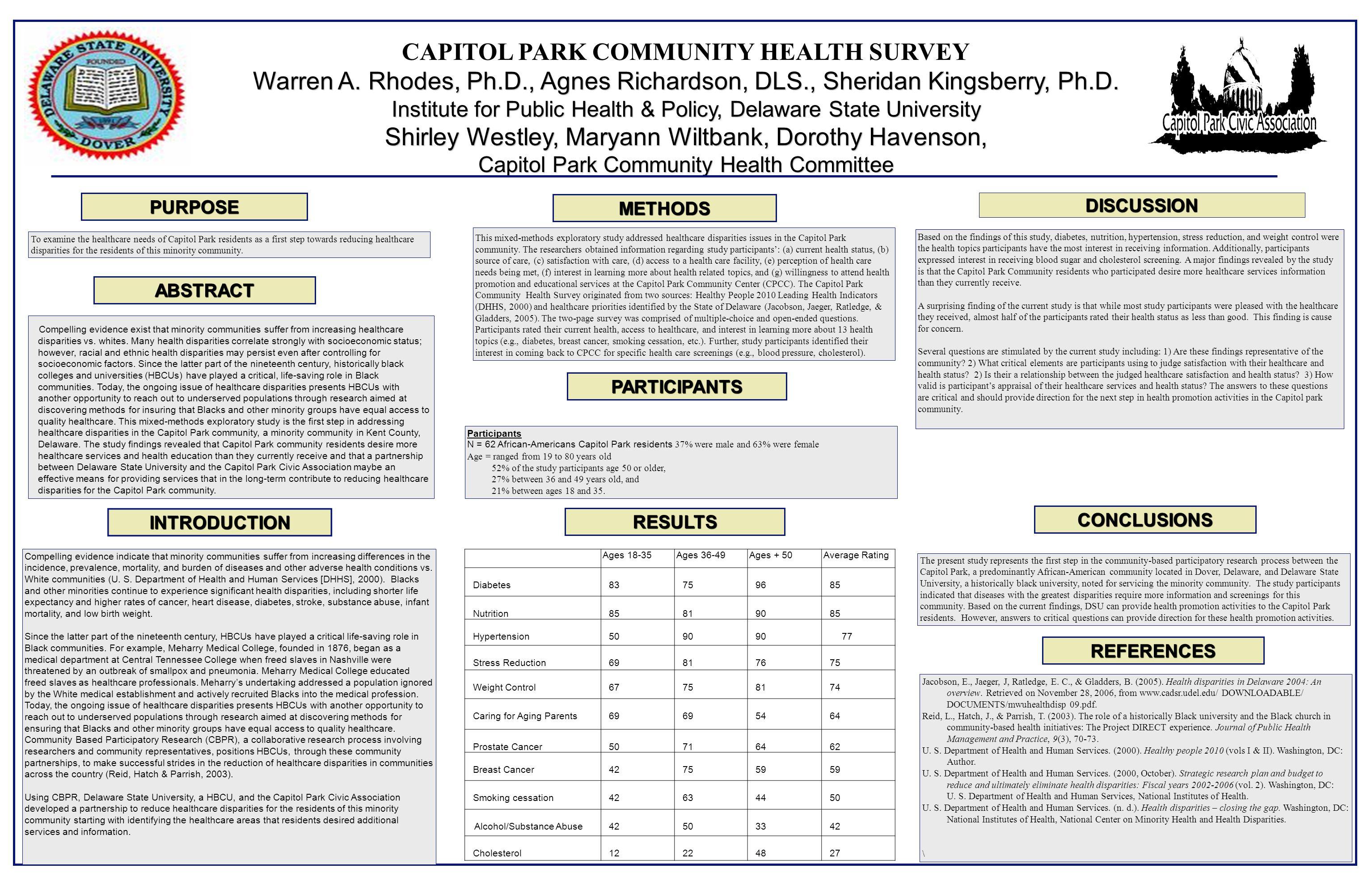 CAPITOL PARK COMMUNITY HEALTH SURVEY Warren A.