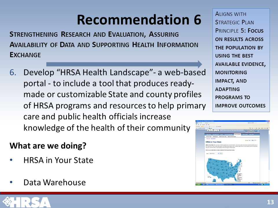 13 Recommendation 6 S TRENGTHENING R ESEARCH AND E VALUATION, A SSURING A VAILABILITY OF D ATA AND S UPPORTING H EALTH I NFORMATION E XCHANGE 6.Develop HRSA Health Landscape - a web-based portal - to include a tool that produces ready- made or customizable State and county profiles of HRSA programs and resources to help primary care and public health officials increase knowledge of the health of their community What are we doing.