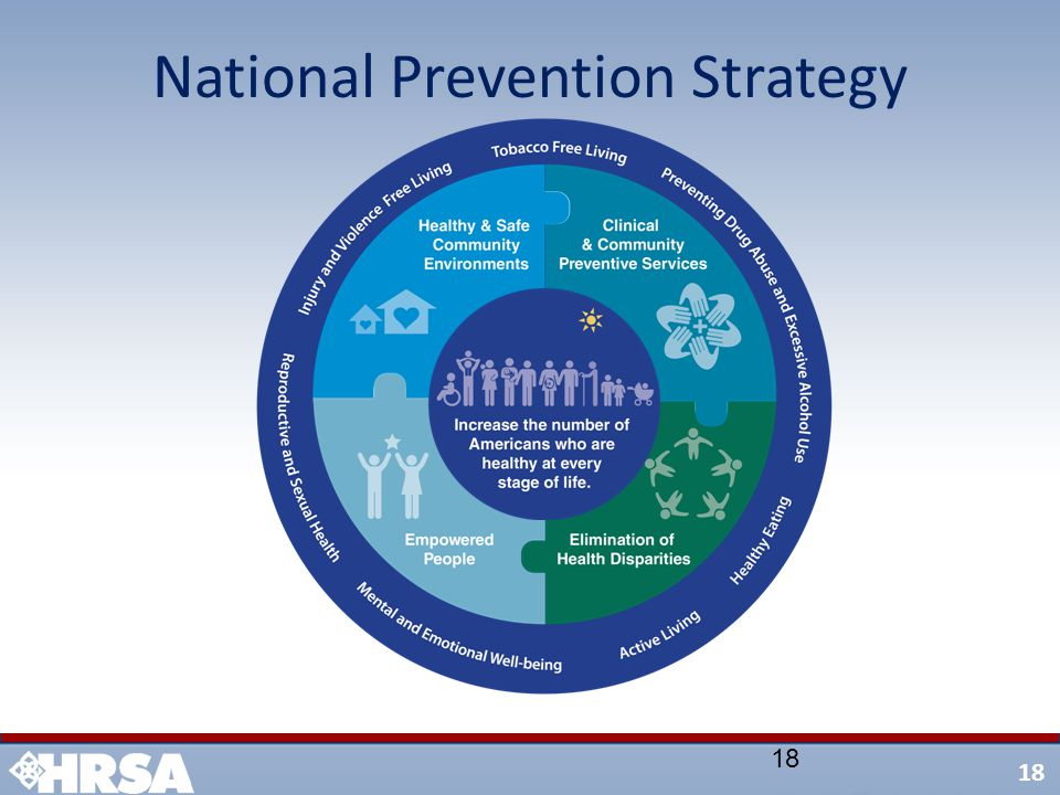 18 National Prevention Strategy 18