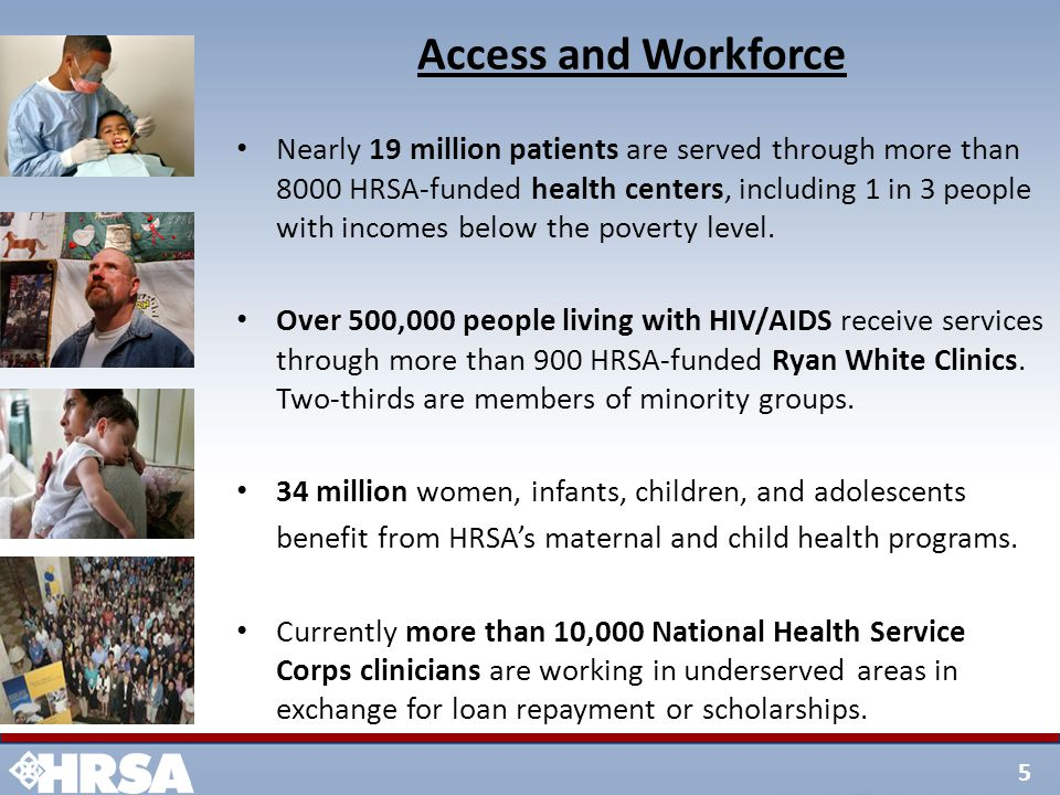 5 Access and Workforce Nearly 19 million patients are served through more than 8000 HRSA-funded health centers, including 1 in 3 people with incomes b