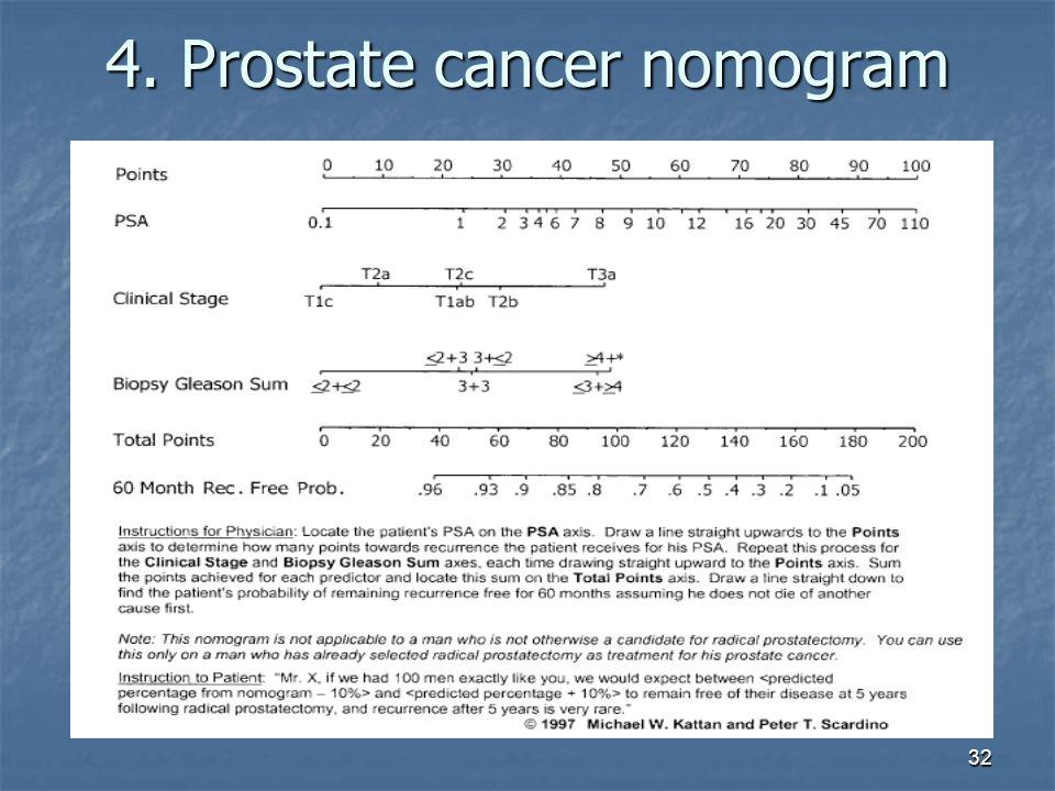 32 4. Prostate cancer nomogram