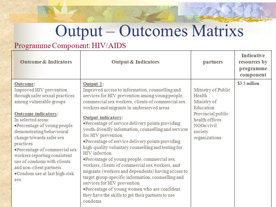Output – Outcomes Matrixs Outcome & IndicatorsOutput & Indicatorspartners Indicative resources by programme component Outcome: Improved HIV prevention