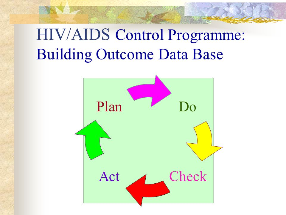 Do CheckAct Plan HIV/AIDS Control Programme: Building Outcome Data Base