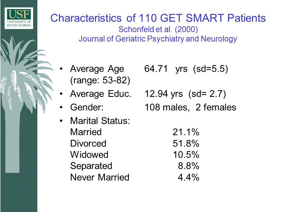 Characteristics of 110 GET SMART Patients Schonfeld et al.