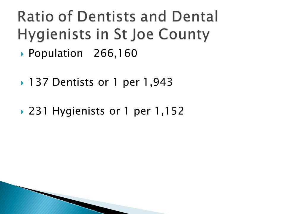  Population 266,160  137 Dentists or 1 per 1,943  231 Hygienists or 1 per 1,152 Ratio of Dentists and Dental Hygienists in St Joe County