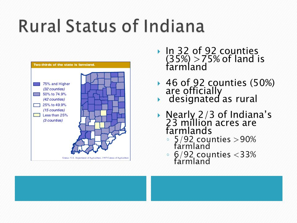 Rural Status of Indiana  In 32 of 92 counties (35%) >75% of land is farmland  46 of 92 counties (50%) are officially  designated as rural  Nearly