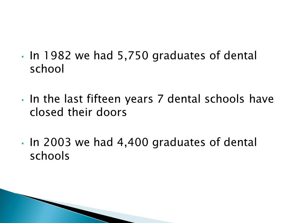 In 1982 we had 5,750 graduates of dental school In the last fifteen years 7 dental schools have closed their doors In 2003 we had 4,400 graduates of d