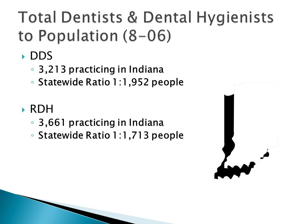  DDS ◦ 3,213 practicing in Indiana ◦ Statewide Ratio 1:1,952 people  RDH ◦ 3,661 practicing in Indiana ◦ Statewide Ratio 1:1,713 people Total Dentis
