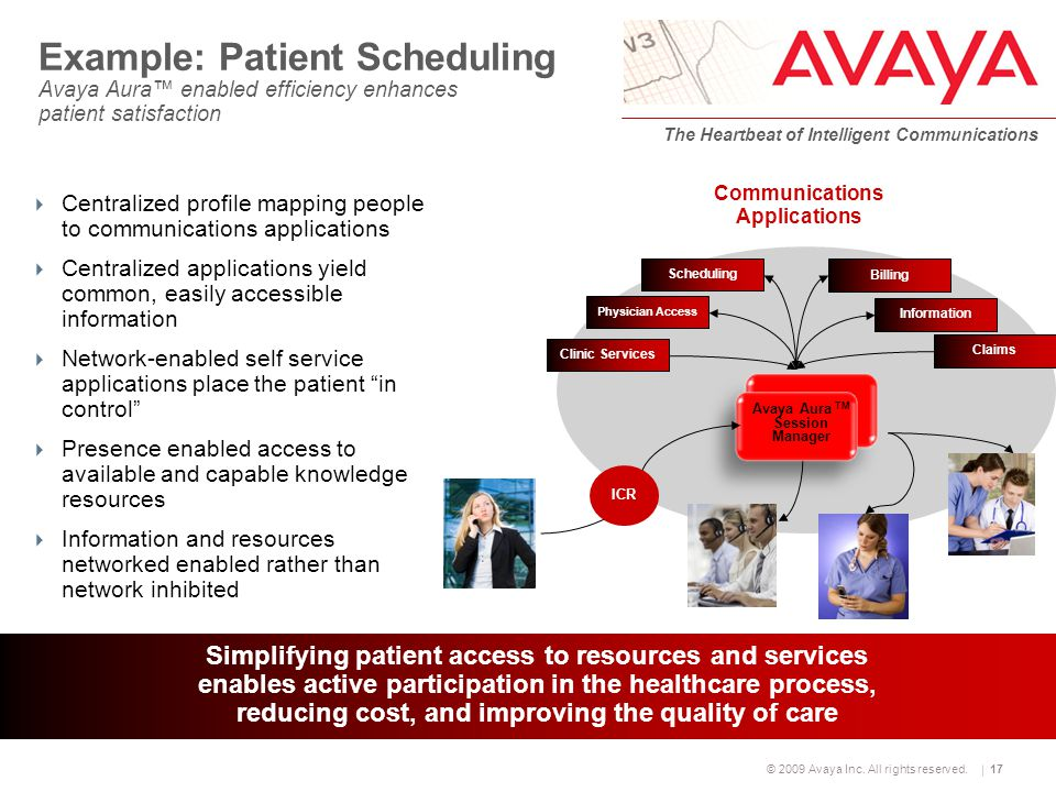 © 2009 Avaya Inc. All rights reserved. The Heartbeat of Intelligent Communications 17 Example: Patient Scheduling Avaya Aura™ enabled efficiency enhan