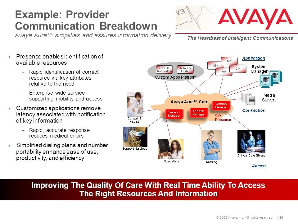 © 2009 Avaya Inc. All rights reserved. The Heartbeat of Intelligent Communications 20 Example: Provider Communication Breakdown Avaya Aura™ simplifies