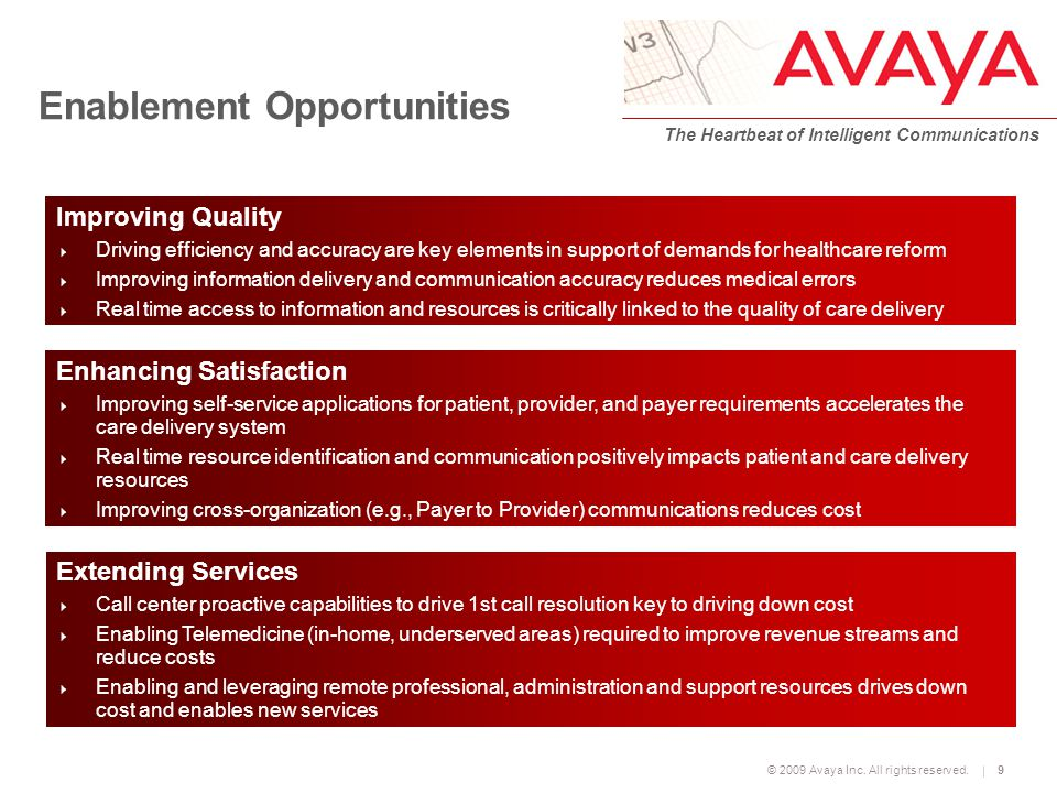 © 2009 Avaya Inc.All rights reserved.