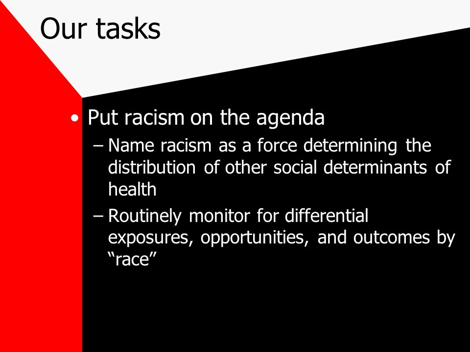 Our tasks Put racism on the agenda –Name racism as a force determining the distribution of other social determinants of health –Routinely monitor for differential exposures, opportunities, and outcomes by race