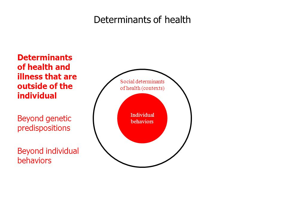 Social determinants of health (contexts) Individual behaviors Determinants of health and illness that are outside of the individual Beyond genetic predispositions Beyond individual behaviors Determinants of health