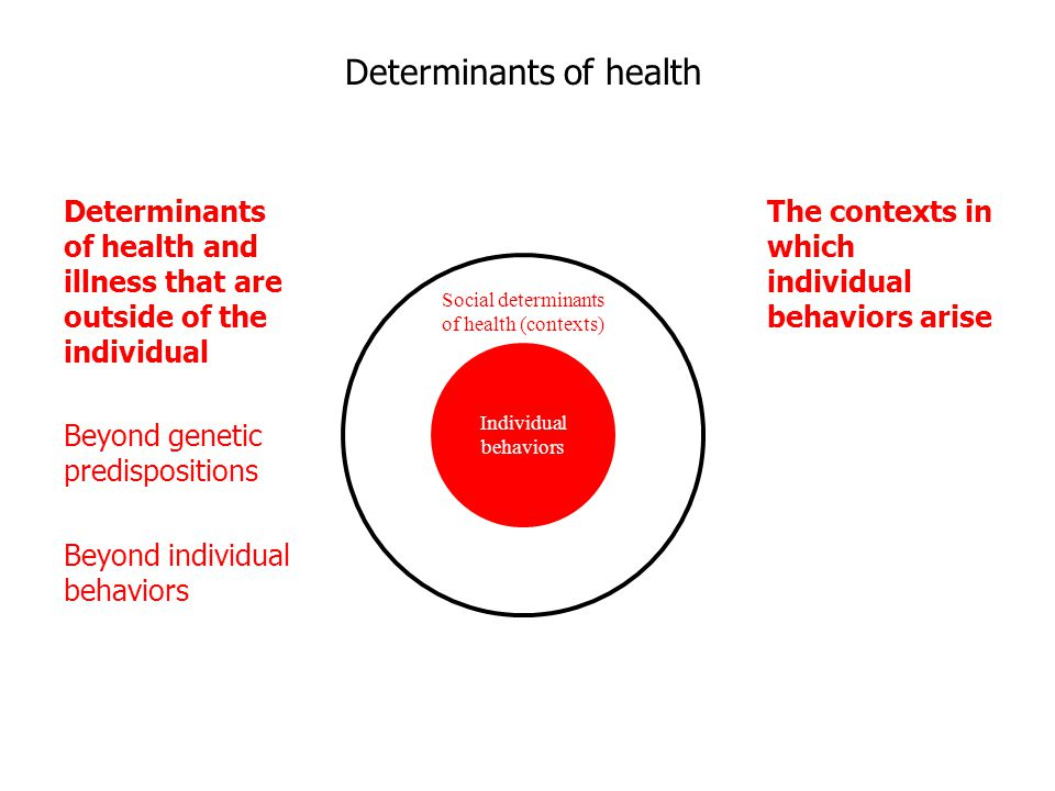 Social determinants of health (contexts) Individual behaviors Determinants of health and illness that are outside of the individual Beyond genetic predispositions Beyond individual behaviors The contexts in which individual behaviors arise Determinants of health