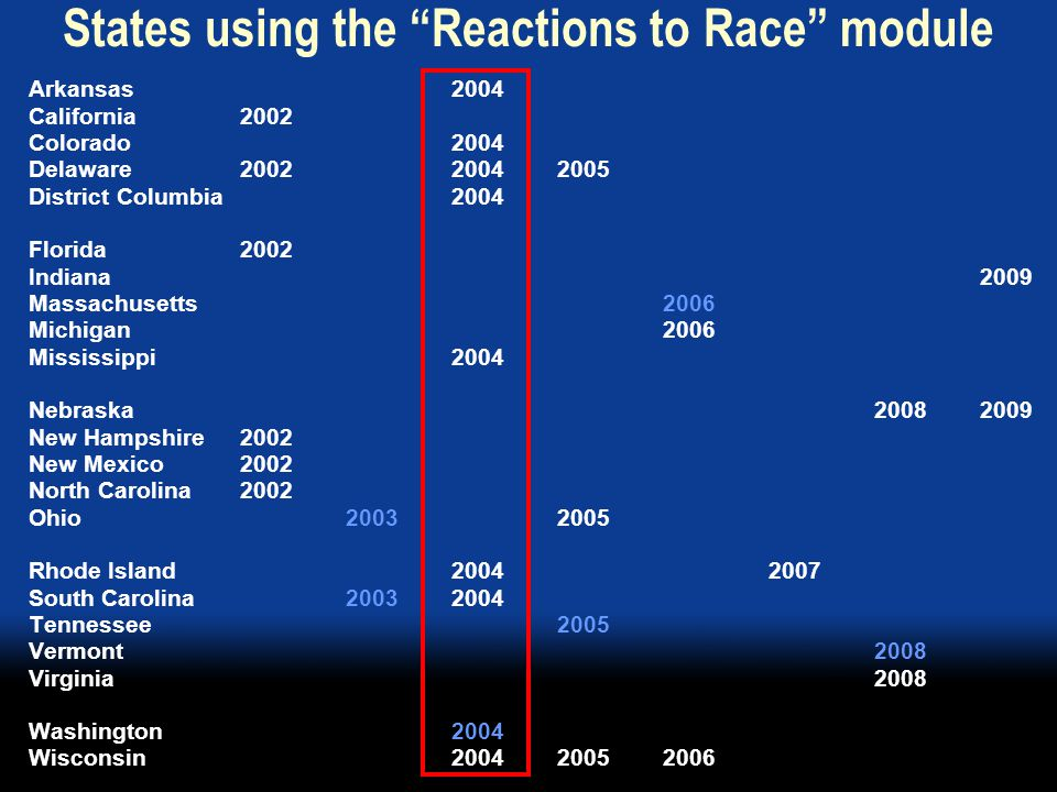 "States using the ""Reactions to Race"" module Arkansas2004 California2002 Colorado2004 Delaware200220042005 District Columbia2004 Florida2002 Indiana200"