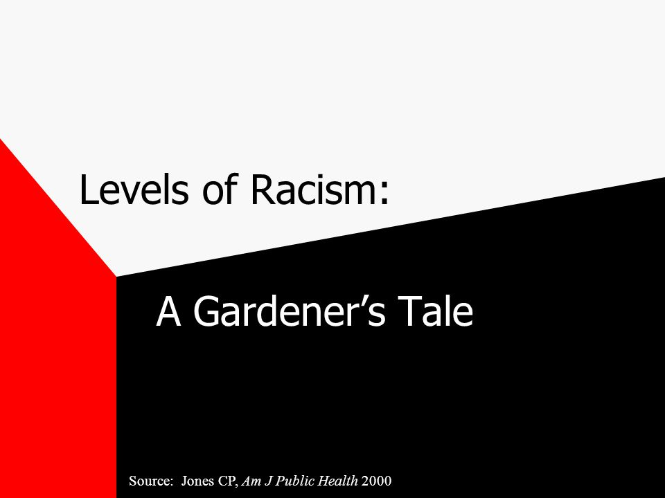 Levels of Racism: A Gardener's Tale Source: Jones CP, Am J Public Health 2000