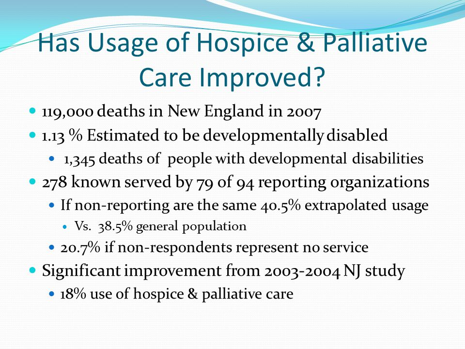 Has Usage of Hospice & Palliative Care Improved.