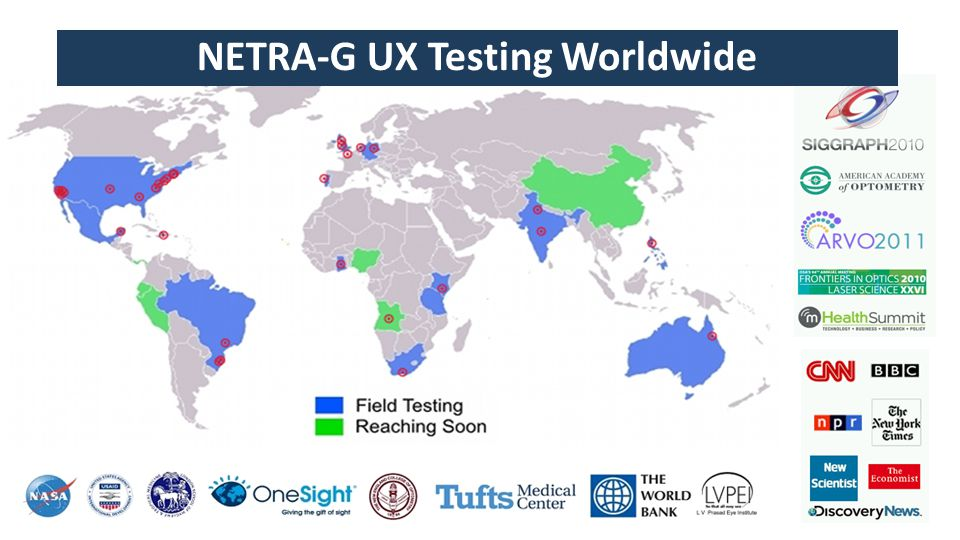 Confidential20 NETRA-G UX Testing Worldwide