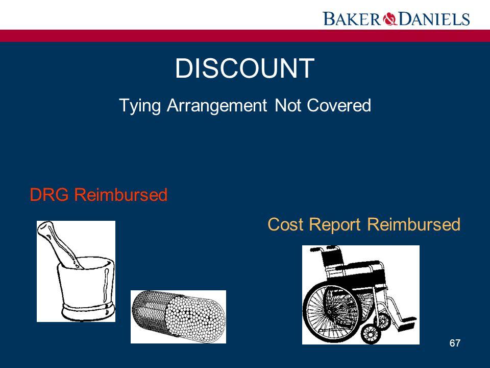 DISCOUNT Tying Arrangement Not Covered DRG Reimbursed Cost Report Reimbursed 67