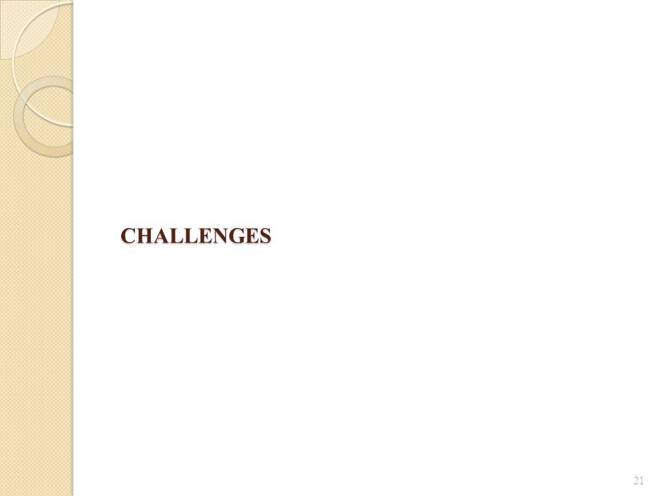 CHALLENGES 21