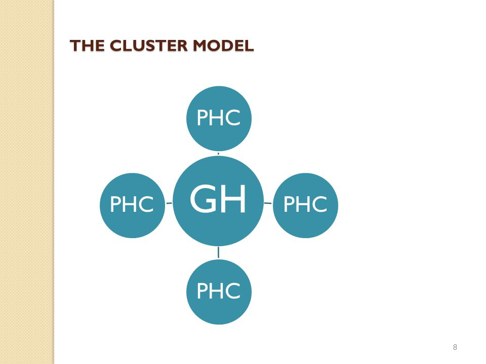 THE CLUSTER MODEL GH PHC 8