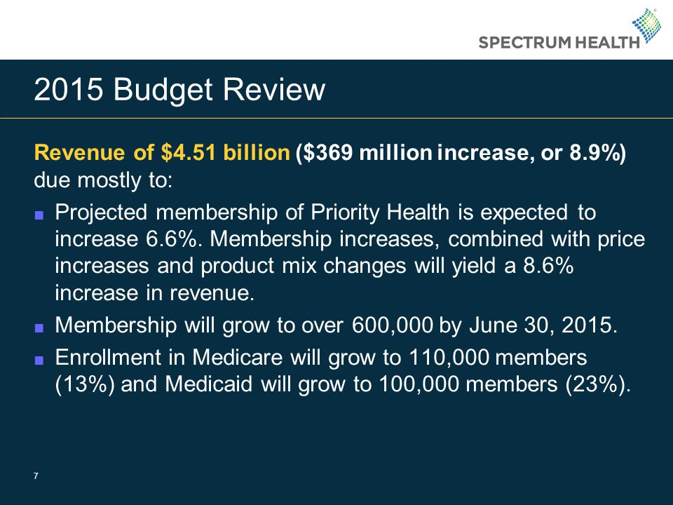 2015 Budget Review Revenue of $4.51 billion ($369 million increase, or 8.9%) due mostly to: ■ Projected membership of Priority Health is expected to increase 6.6%.