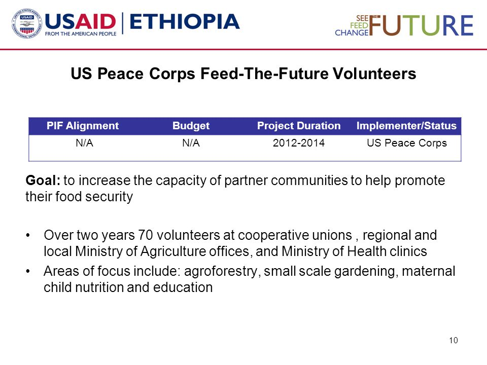 US Peace Corps Feed-The-Future Volunteers Goal: to increase the capacity of partner communities to help promote their food security Over two years 70