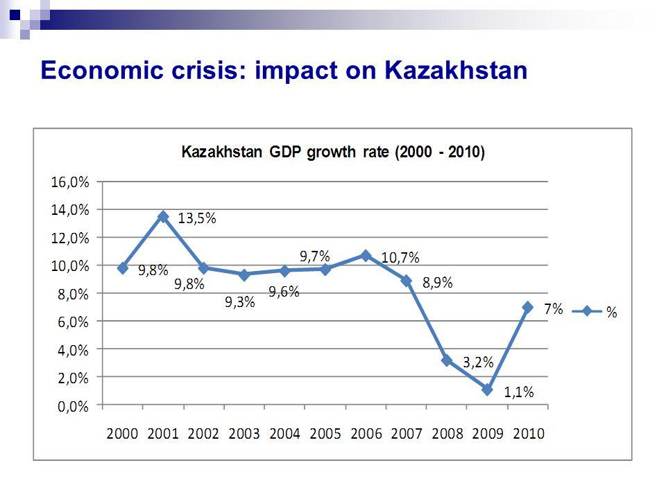 Economic crisis: impact on Kazakhstan
