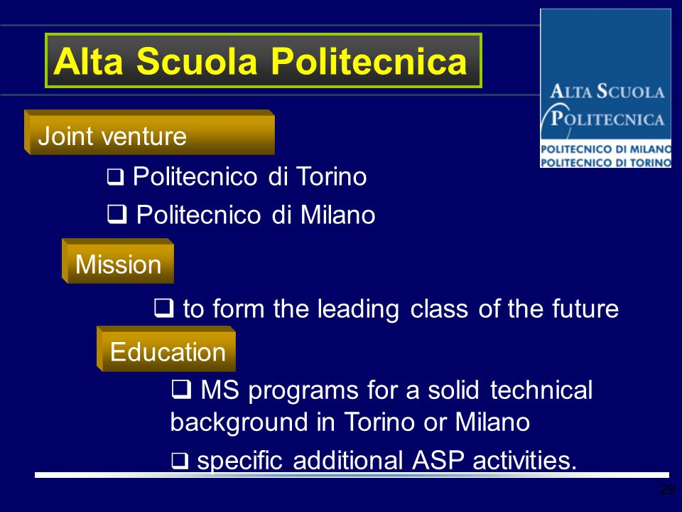 29 Alta Scuola Politecnica Mission Joint venture  Politecnico di Torino  Politecnico di Milano Education  to form the leading class of the future 