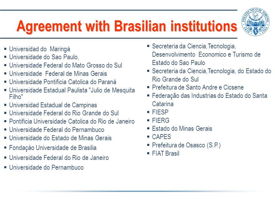 Agreement with Brasilian institutions  Universidad do Maringà  Universidade do Sao Paulo,  Universidade Federal do Mato Grosso do Sul  Universidad