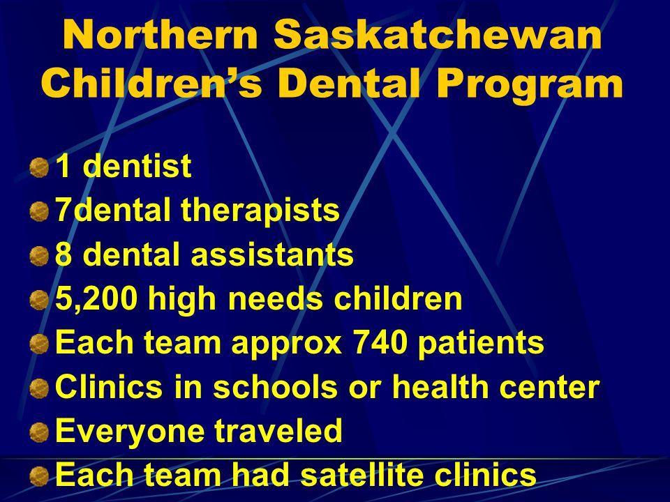 Northern Saskatchewan Children's Dental Program 1 dentist 7dental therapists 8 dental assistants 5,200 high needs children Each team approx 740 patien