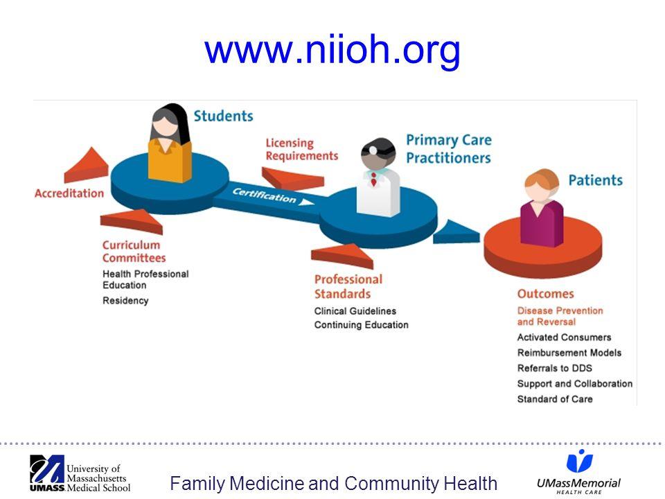 www.niioh.org