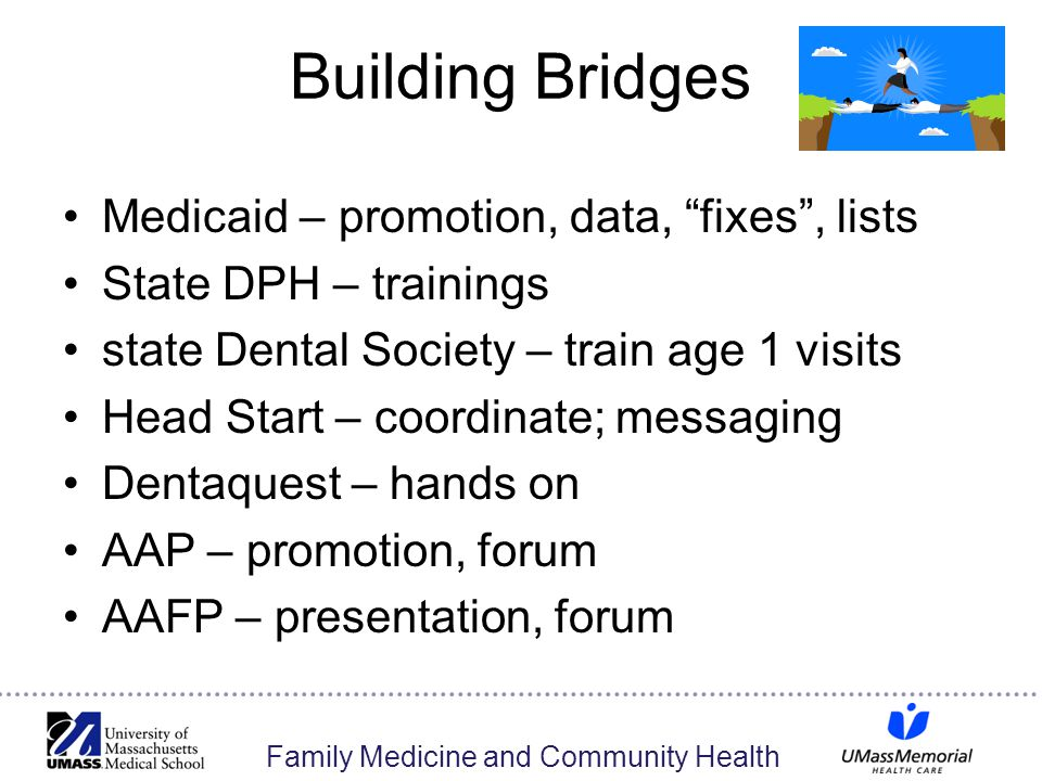 "Family Medicine and Community Health Building Bridges Medicaid – promotion, data, ""fixes"", lists State DPH – trainings state Dental Society – train ag"