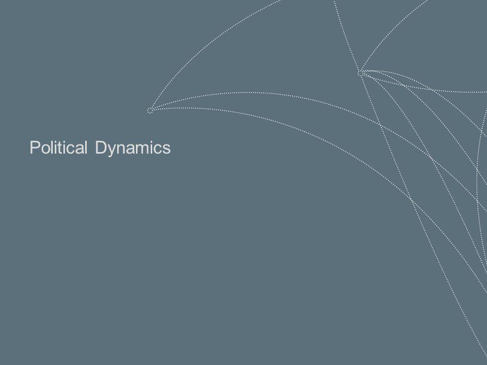 63 Political Dynamics