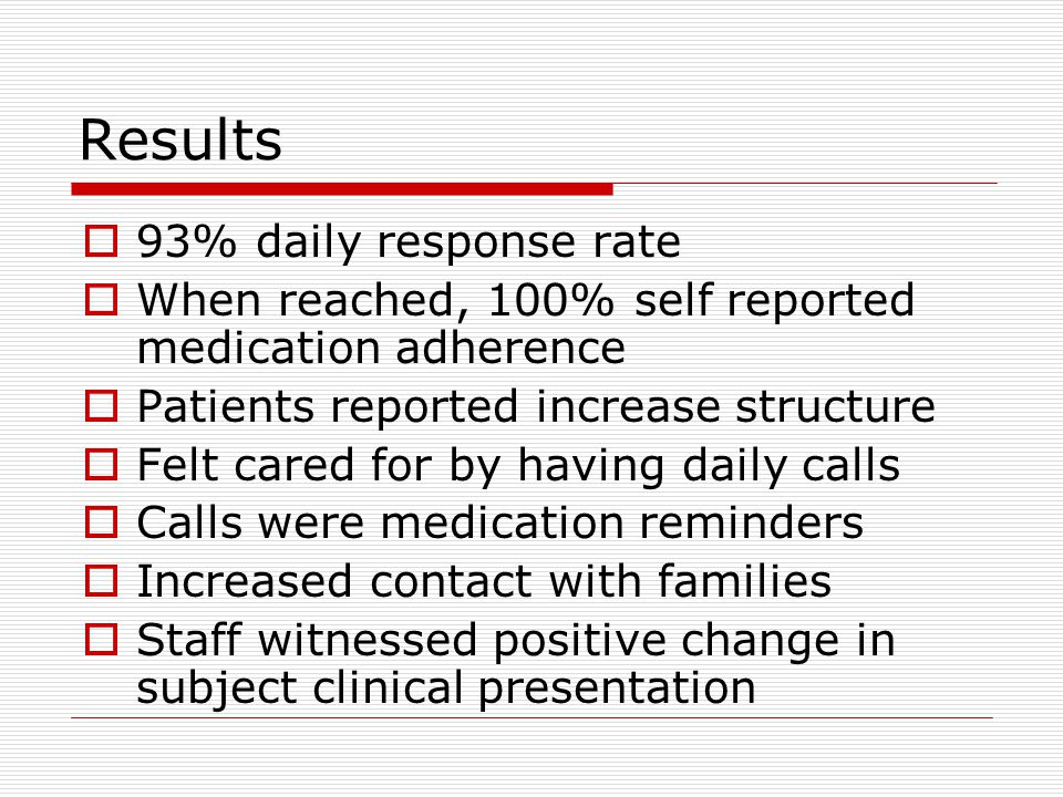Results  93% daily response rate  When reached, 100% self reported medication adherence  Patients reported increase structure  Felt cared for by having daily calls  Calls were medication reminders  Increased contact with families  Staff witnessed positive change in subject clinical presentation