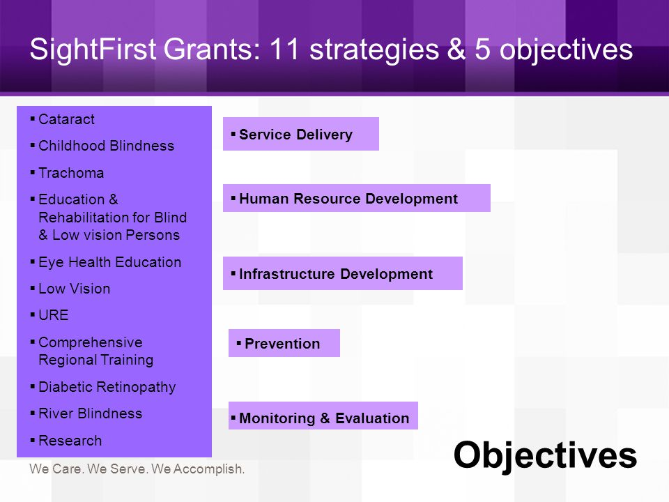 SightFirst Grants: 11 strategies & 5 objectives We Care.