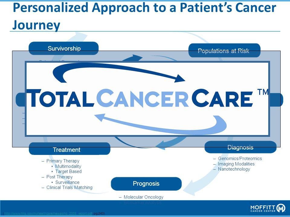 – Risk Factors – Genetics – Early Detection – Health Disparities – Genomics/Proteomics – Imaging Modalities – Nanotechnology – Molecular Oncology – Bi
