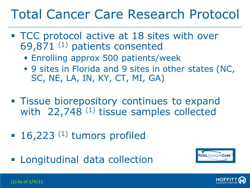 Total Cancer Care Research Protocol  TCC protocol active at 18 sites with over 69,871 (1) patients consented  Enrolling approx 500 patients/week  9 sites in Florida and 9 sites in other states (NC, SC, NE, LA, IN, KY, CT, MI, GA)  Tissue biorepository continues to expand with 22,748 (1) tissue samples collected  16,223 (1) tumors profiled  Longitudinal data collection (1) As of 2/4/11