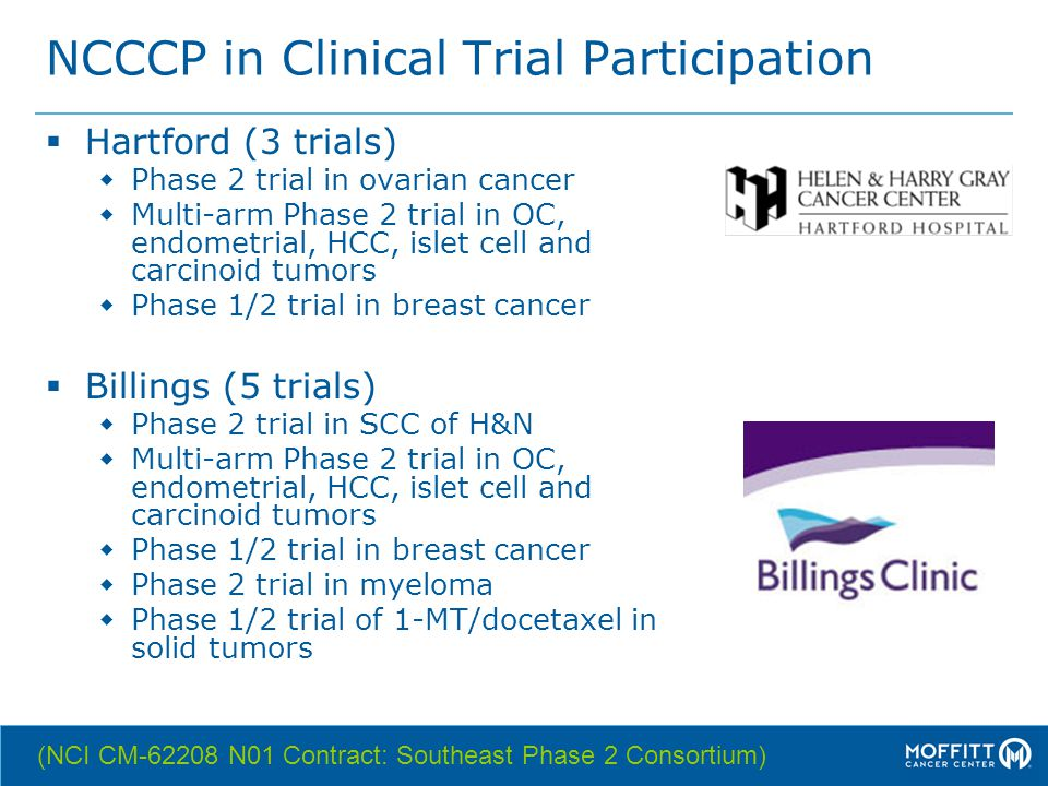 NCCCP in Clinical Trial Participation  Hartford (3 trials)  Phase 2 trial in ovarian cancer  Multi-arm Phase 2 trial in OC, endometrial, HCC, islet