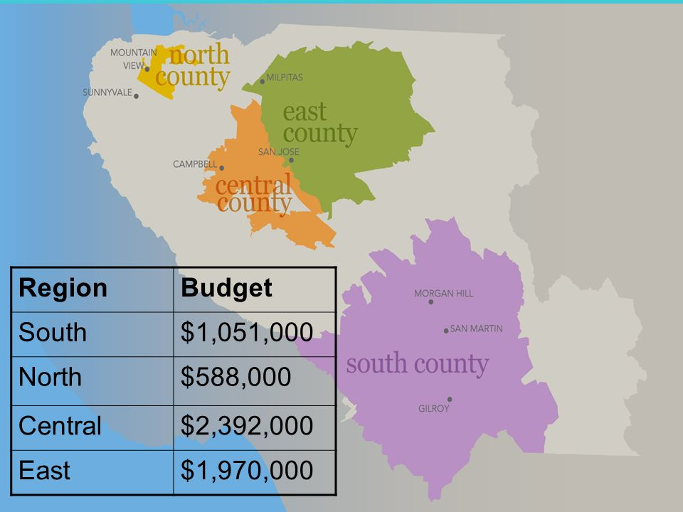 RegionBudget South$1,051,000 North$588,000 Central$2,392,000 East$1,970,000