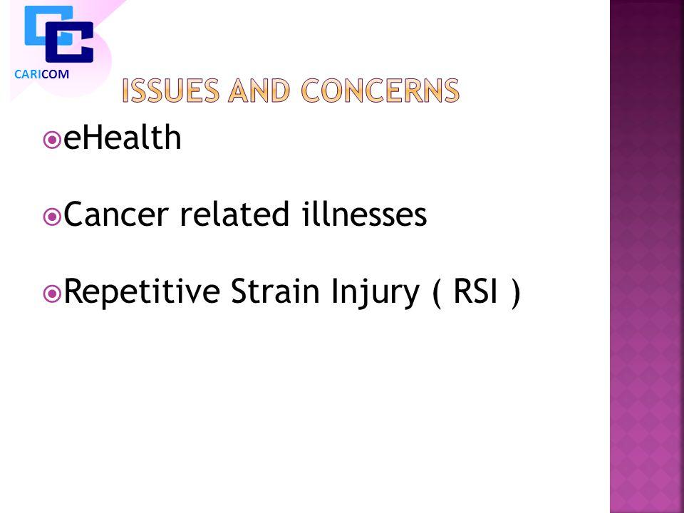  eHealth  Cancer related illnesses  Repetitive Strain Injury ( RSI ) CARICOM