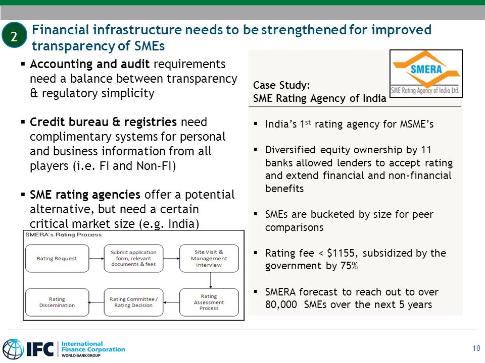 10 Financial infrastructure needs to be strengthened for improved transparency of SMEs  Accounting and audit requirements need a balance between tran